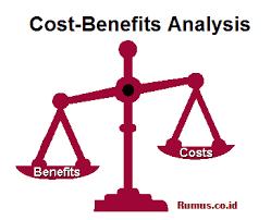Gros Benefit Cost Ratio (Gross B/C)
