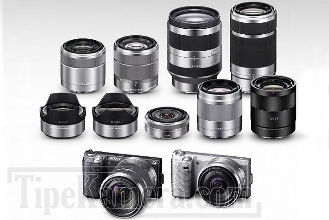 jenis lensa kamera mirrorless
