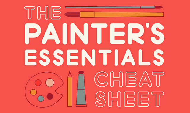 The Essential Painter's Cheat Sheet