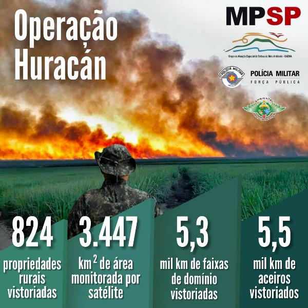 Polícia Militar Ambiental e Ministério Público de Sao Paulo divulgam resultados da Operação Huracán