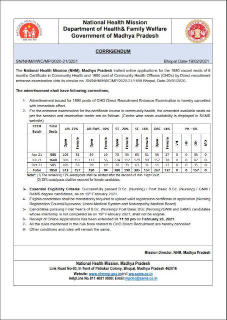 Naukri CHO Posts Jobs,NHM,Madhya Pradesh  Sarkari Naukri,NHM,Madhya Pradesh CHO Posts Recruitment,NHM,Madhya Pradesh  CHO  Posts Vacancies,National He
