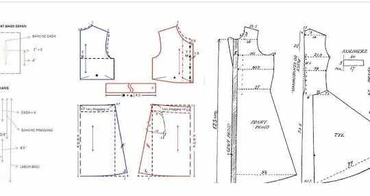 Aplikasi Pola Desain Pakaian