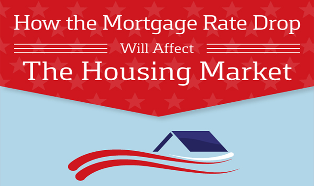 How the Mortgage Rate Drop Will Affect the Housing Market