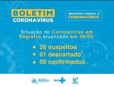 Exame descarta primeiro caso suspeito de coronavirus em Registro-SP