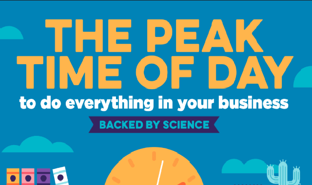 The Best Time to be Productive #Infographic