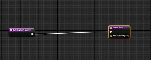 Binding Progress Bar