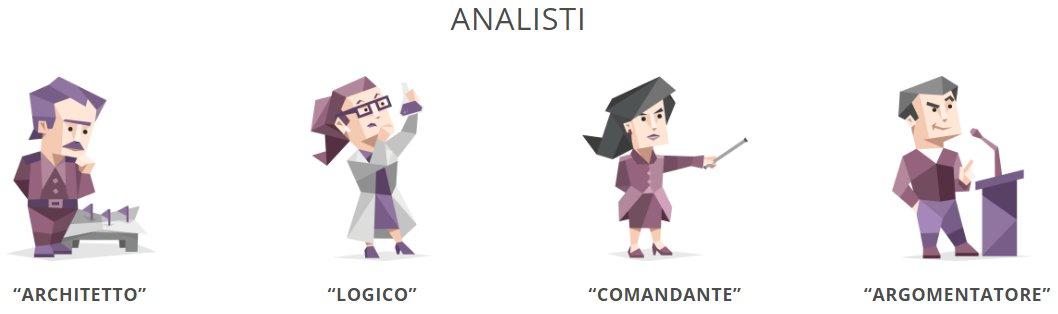 16personalities-analisti