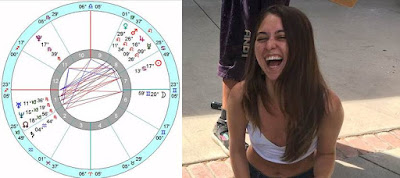 Astro wiki Riley Reid birth chart & personality treats