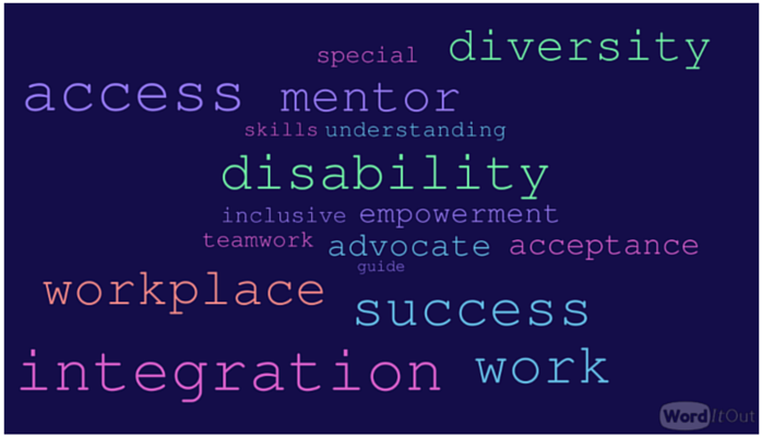 autistic accommodation word cloud on OneQuarterMama.ca copyright 2015