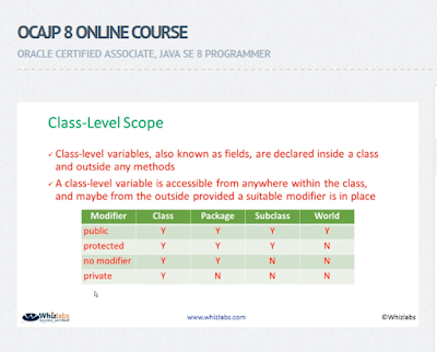 OCAJP 8 Online Training course