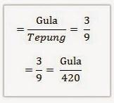 Rumus Perbandingan Matematika