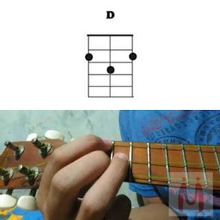 Chord D ukulele senar 3