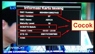 Informasi Smartcard Garmedia