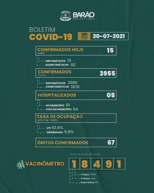 Boletim Coronavírus em Barão de Cocais