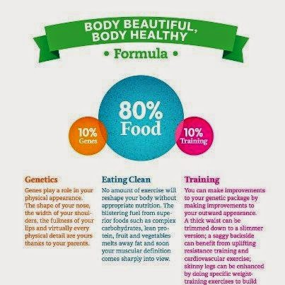hover_share weight loss - healthy body formula