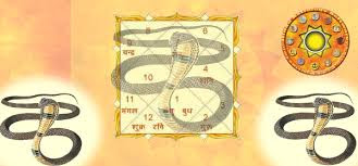 What is Kaal Sarp Yog: Puja Vidhi & Nivaran for Kaal Sarp Dosh, Mantra & Upay