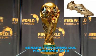 Senarai Penjaring Gol Terbanyak Piala Dunia 2018
