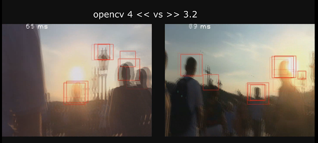 opencv 4 performance detection