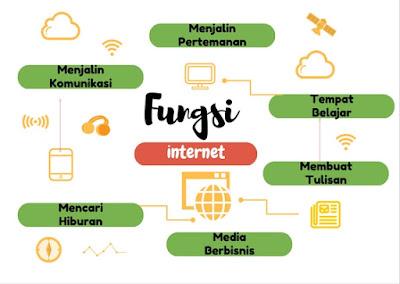 http://www.nurulfitri.com/2017/02/bermanfaat-untuk-hidup-lebih-berarti.html