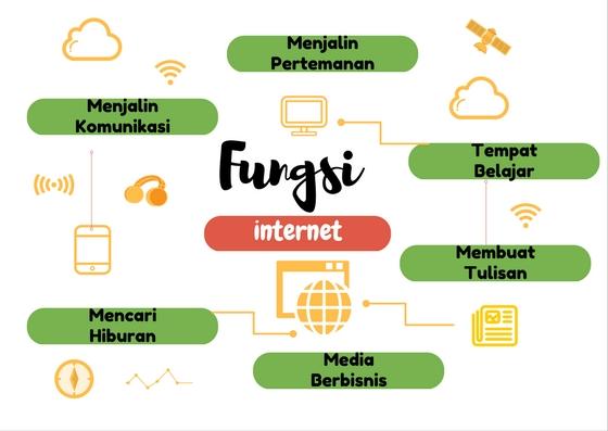 https://www.nurulfitri.com/2020/05/menguasai-teknologi-internet.html