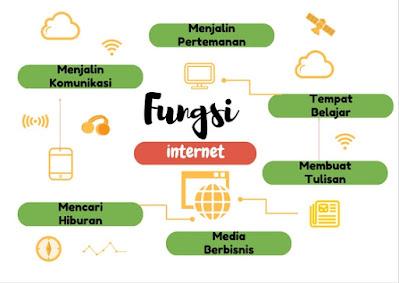 Tips cerdas menguasai teknologi internet