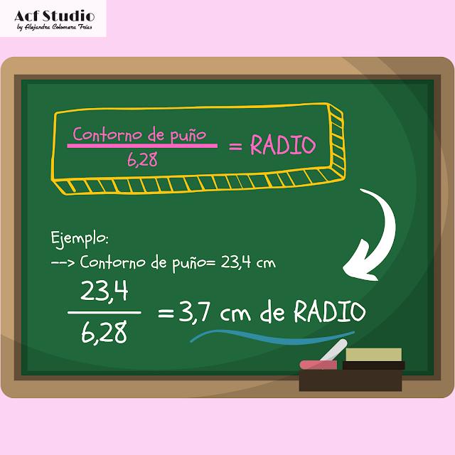 Pizarra donde se explica la fórmula de capa entera y un ejemplo