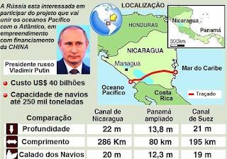 Resultado de imagem para canal da nicaragua 2018