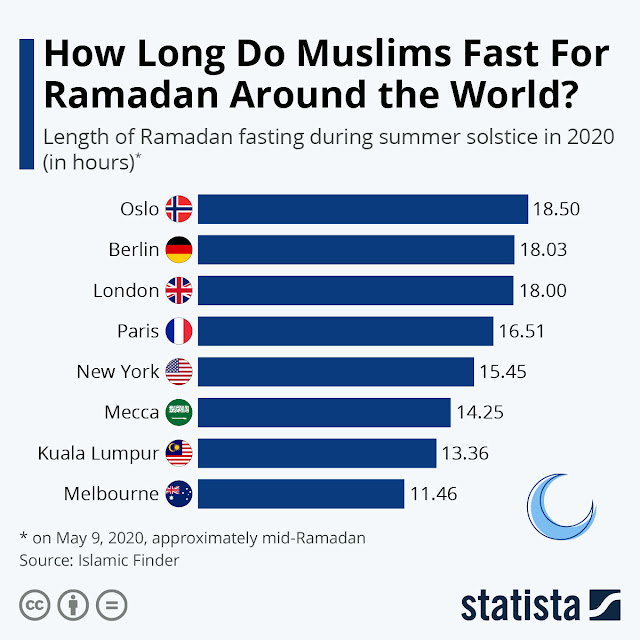 Ramadan 2020: Fasting hours for Muslims around the world