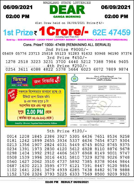 Nagaland State Lottery Result 6.9.2021 Today