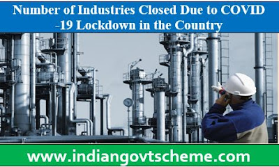 CLOSURE OF INDUSTRIES DUE TO COVID