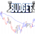 Nifty and Bank Nifty Future ahead of Union Budget 2019