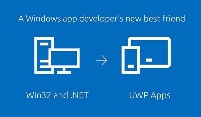 Inilah Yang Perlu Kamu Ketahui Tentang Windows 10 X