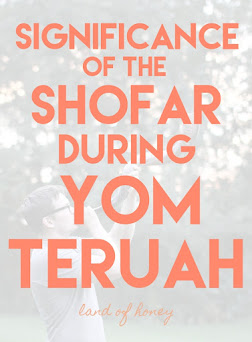 Significance of the Shofar