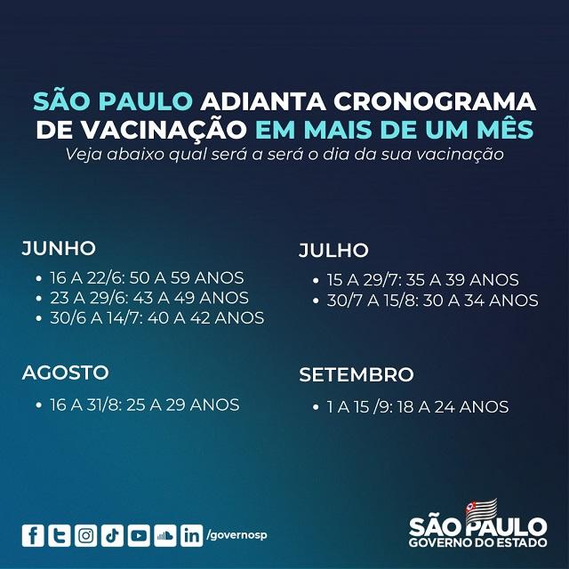 Governo de São Paulo antecipa vacinação contra Covid-19 e promete imunizar toda população adulta do estado até setembro