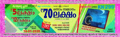 """KeralaLottery.info, """"kerala lottery result 16 1 2020 karunya plus kn 299"""", karunya plus today result : 16-1-2020 karunya plus lottery kn-299, kerala lottery result 16-1-2020, karunya plus lottery results, kerala lottery result today karunya plus, karunya plus lottery result, kerala lottery result karunya plus today, kerala lottery karunya plus today result, karunya plus kerala lottery result, karunya plus lottery kn.299 results 16/01/2020, karunya plus lottery kn 299, live karunya plus lottery kn-299, karunya plus lottery, kerala lottery today result karunya plus, karunya plus lottery (kn-299) 16/01/2020, today karunya plus lottery result, karunya plus lottery today result, karunya plus lottery results today, today kerala lottery result karunya plus, kerala lottery results today karunya plus 16 01 16, karunya plus lottery today, today lottery result karunya plus 16.1.16, karunya plus lottery result today 16.1.2020, kerala lottery result live, kerala lottery bumper result, kerala lottery result yesterday, kerala lottery result today, kerala online lottery results, kerala lottery draw, kerala lottery results, kerala state lottery today, kerala lottare, kerala lottery result, lottery today, kerala lottery today draw result, kerala lottery online purchase, kerala lottery, kl result,  yesterday lottery results, lotteries results, keralalotteries, kerala lottery, keralalotteryresult, kerala lottery result, kerala lottery result live, kerala lottery today, kerala lottery result today, kerala lottery results today, today kerala lottery result, kerala lottery ticket pictures, kerala samsthana bhagyakuri"""