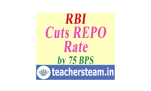 RBI cuts repo rate by 75 bps to 4.40% to mitigate Covid-19 impact