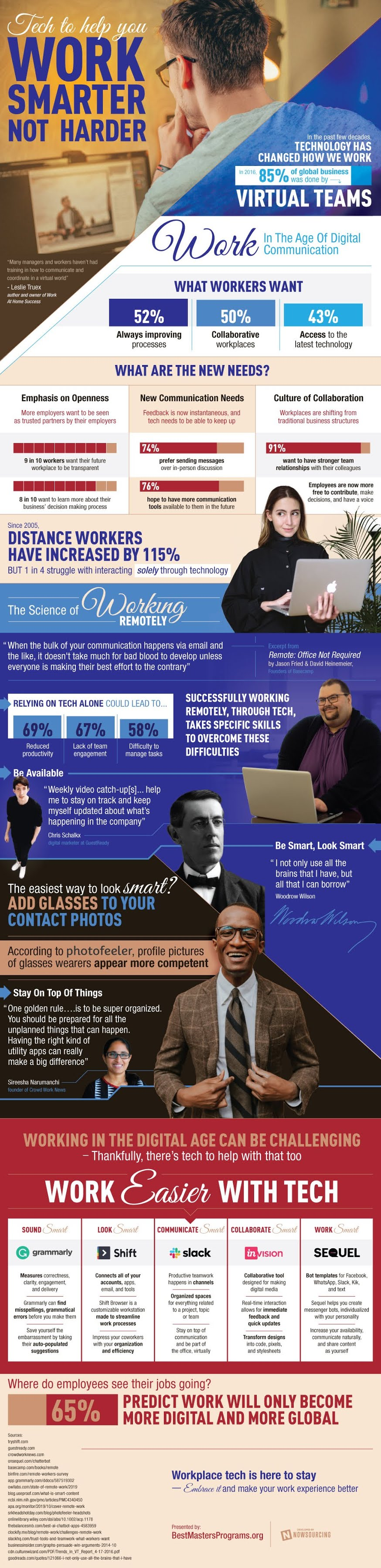 Tech To Help Optimize Your Remote Work #infographic