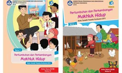 Download contoh format RPP Kelas 3 Tema 1 Subtema 1 Revisi Kurikulum 2013 Tahun 2018