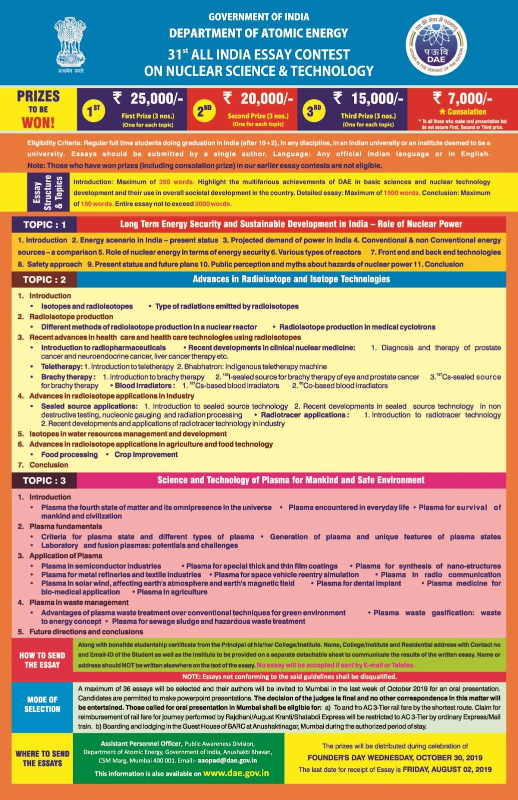 31th All India Essay Contest On Nuclear Science & Technology