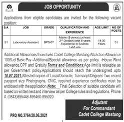 Cadet College Mastung Jobs 2021 in Pakistan