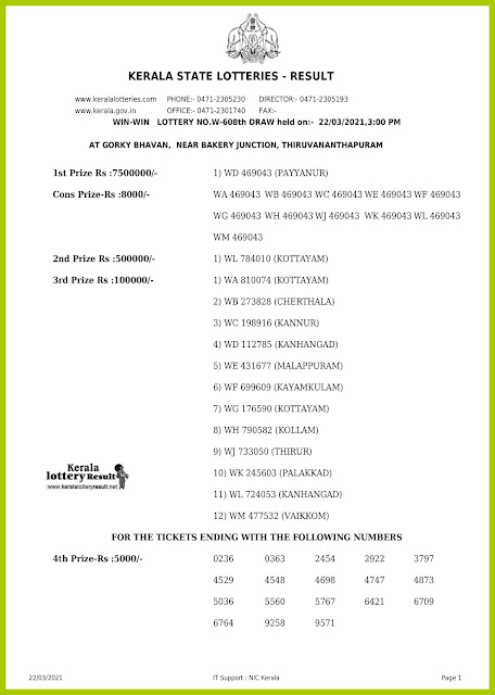 Off. Kerala Lottery Result 22.3.2021 Out, Win Win W-608 Lottery Result