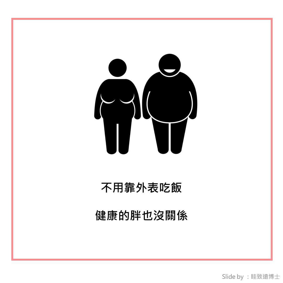 科學減脂|眭致遠博士|有健康的胖子嗎?