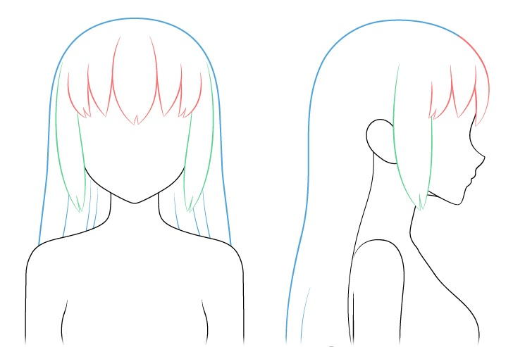 Kerusakan rambut anime saat menggambar