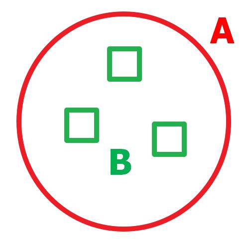英文consist/comprise/compose用法(Usage of consist/comprise/compose in English) | 輕鬆學英語(Learn English)