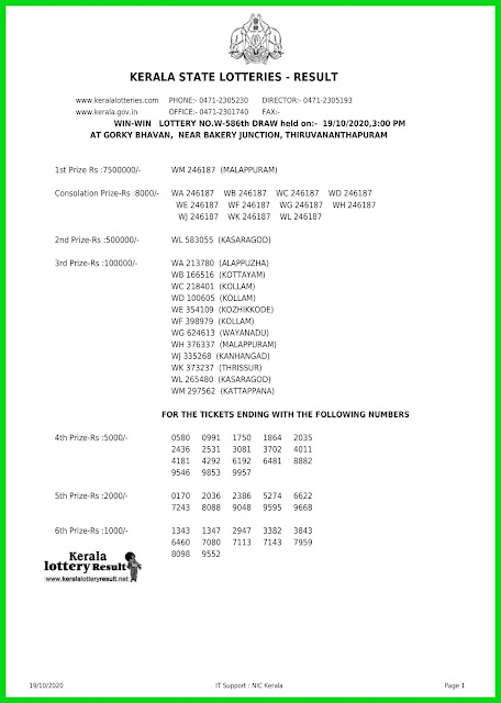 Live: Kerala Lottery Result 19.10.20 Win Win W-586 Lottery Result