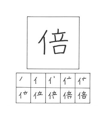 kanji dobel