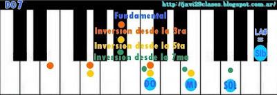 acorde piano chord organo teclado