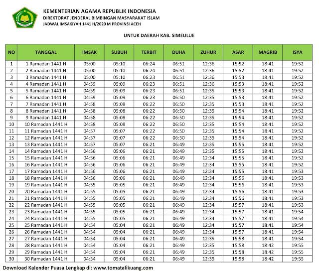 jadwal imsakiyah ramadhan buka puasa kabupaten Simeulue 2020 m 1441 h tomatalikuang.com