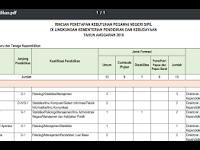 Download Formasi Lowongan CPNS 2018 Resmi BKN