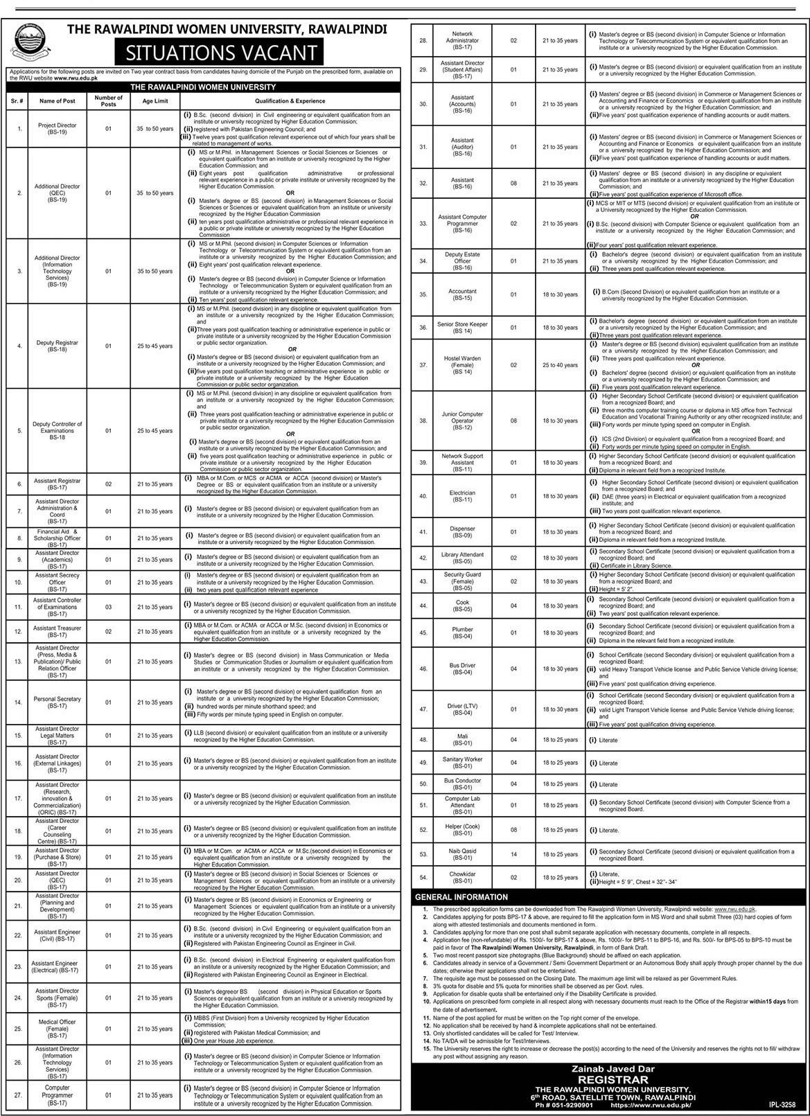 Rawalpindi Women University (RWU) Jobs 2021 in Pakistan